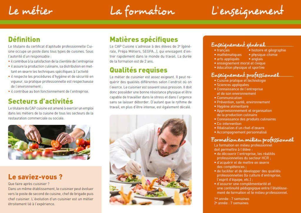 Cap Cuisine Lycee Guy Moquet Etienne Lenoir